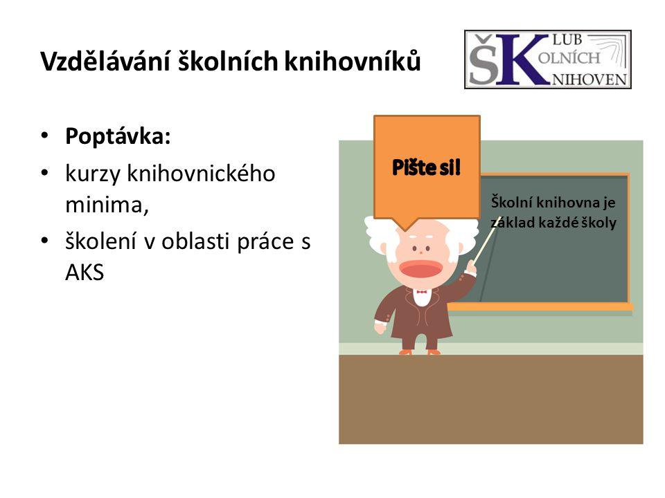 Vzdělávání školních knihovníků Poptávka: kurzy knihovnického minima, školení v oblasti práce s AKS Školní knihovna je základ každé školy