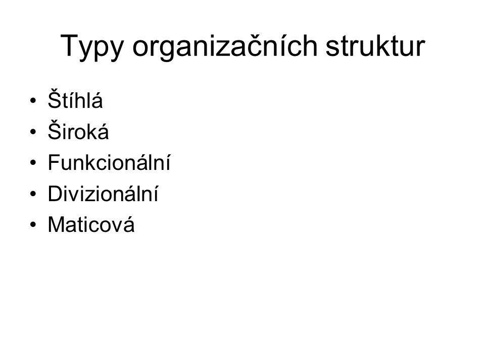 Typy organizačních struktur Štíhlá Široká Funkcionální Divizionální Maticová
