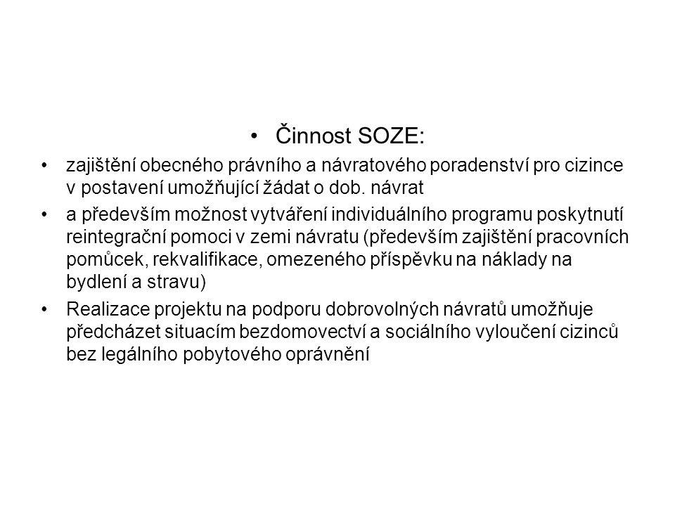Činnost SOZE: zajištění obecného právního a návratového poradenství pro cizince v postavení umožňující žádat o dob.