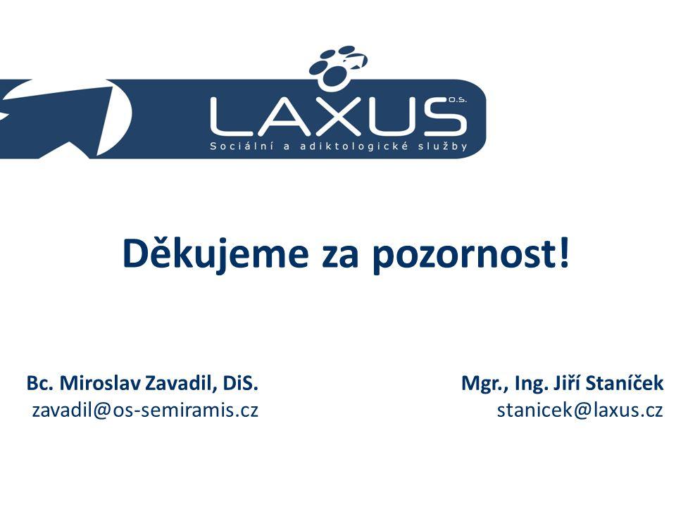 Děkujeme za pozornost! Bc. Miroslav Zavadil, DiS. zavadil@os-semiramis.cz Mgr., Ing. Jiří Staníček stanicek@laxus.cz