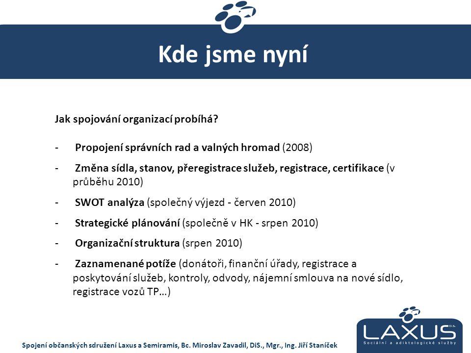 Spojení občanských sdružení Laxus a Semiramis, Bc. Miroslav Zavadil, DiS., Mgr., Ing. Jiří Staníček Kde jsme nyní Jak spojování organizací probíhá? -