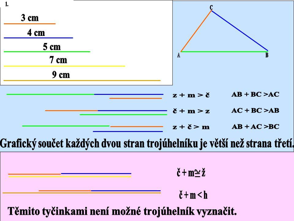 1. Trojúhelníková nerovnost