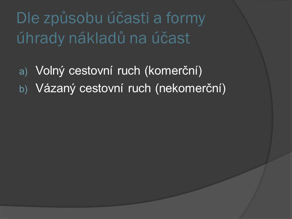 Dle způsobu účasti a formy úhrady nákladů na účast a) Volný cestovní ruch (komerční) b) Vázaný cestovní ruch (nekomerční)