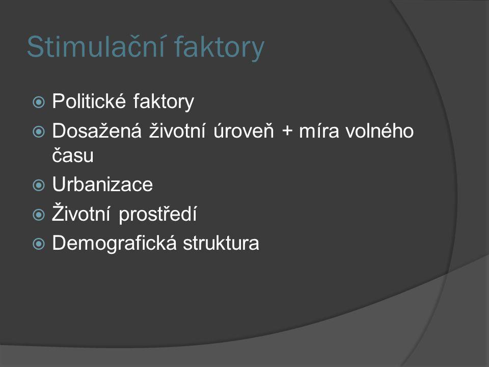 Stimulační faktory  Politické faktory  Dosažená životní úroveň + míra volného času  Urbanizace  Životní prostředí  Demografická struktura