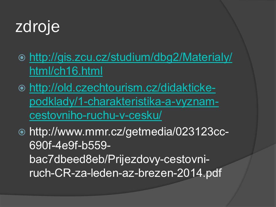 zdroje  http://gis.zcu.cz/studium/dbg2/Materialy/ html/ch16.html http://gis.zcu.cz/studium/dbg2/Materialy/ html/ch16.html  http://old.czechtourism.cz/didakticke- podklady/1-charakteristika-a-vyznam- cestovniho-ruchu-v-cesku/ http://old.czechtourism.cz/didakticke- podklady/1-charakteristika-a-vyznam- cestovniho-ruchu-v-cesku/  http://www.mmr.cz/getmedia/023123cc- 690f-4e9f-b559- bac7dbeed8eb/Prijezdovy-cestovni- ruch-CR-za-leden-az-brezen-2014.pdf