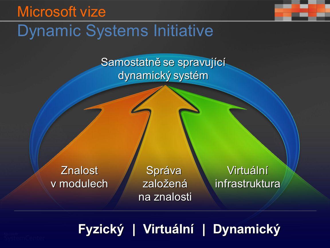 Samostatně se spravující dynamický systém Virtuální infrastruktura Správa založená na znalosti Znalost v modulech Microsoft vize Dynamic Systems Initi