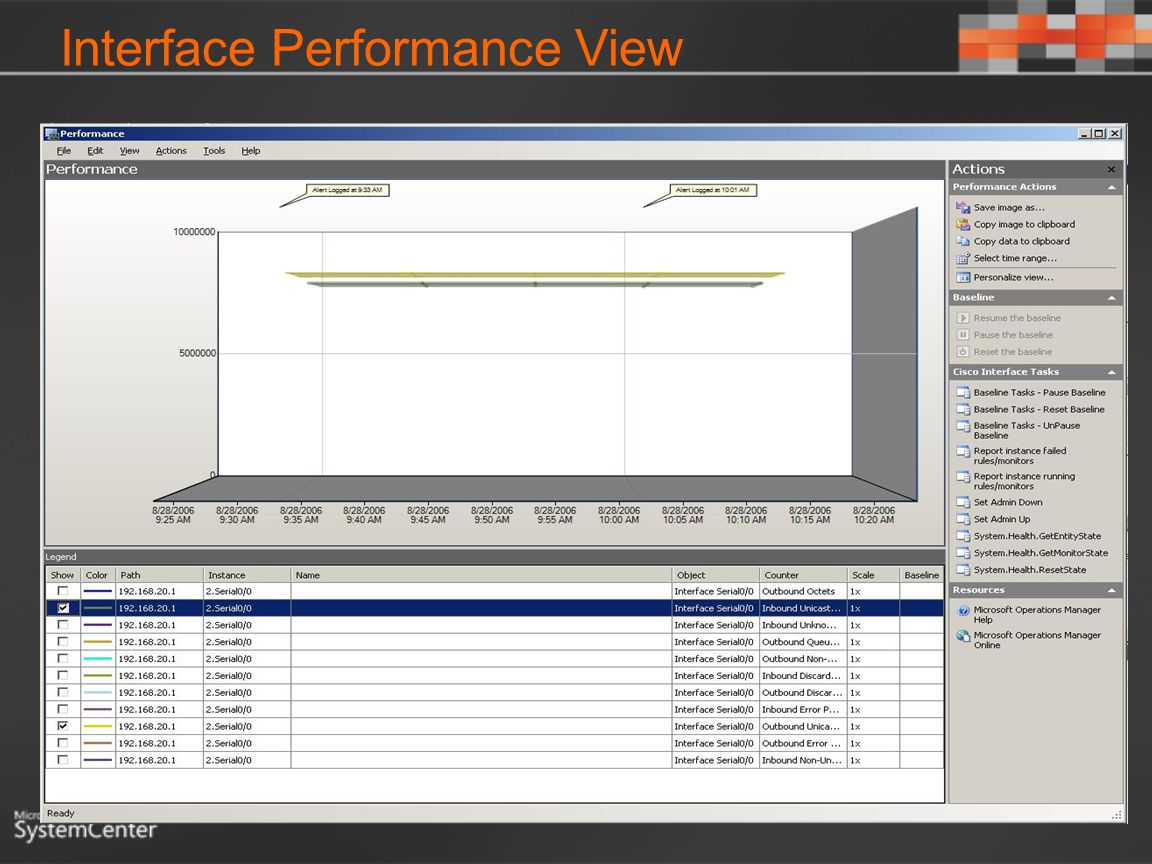 Interface Performance View