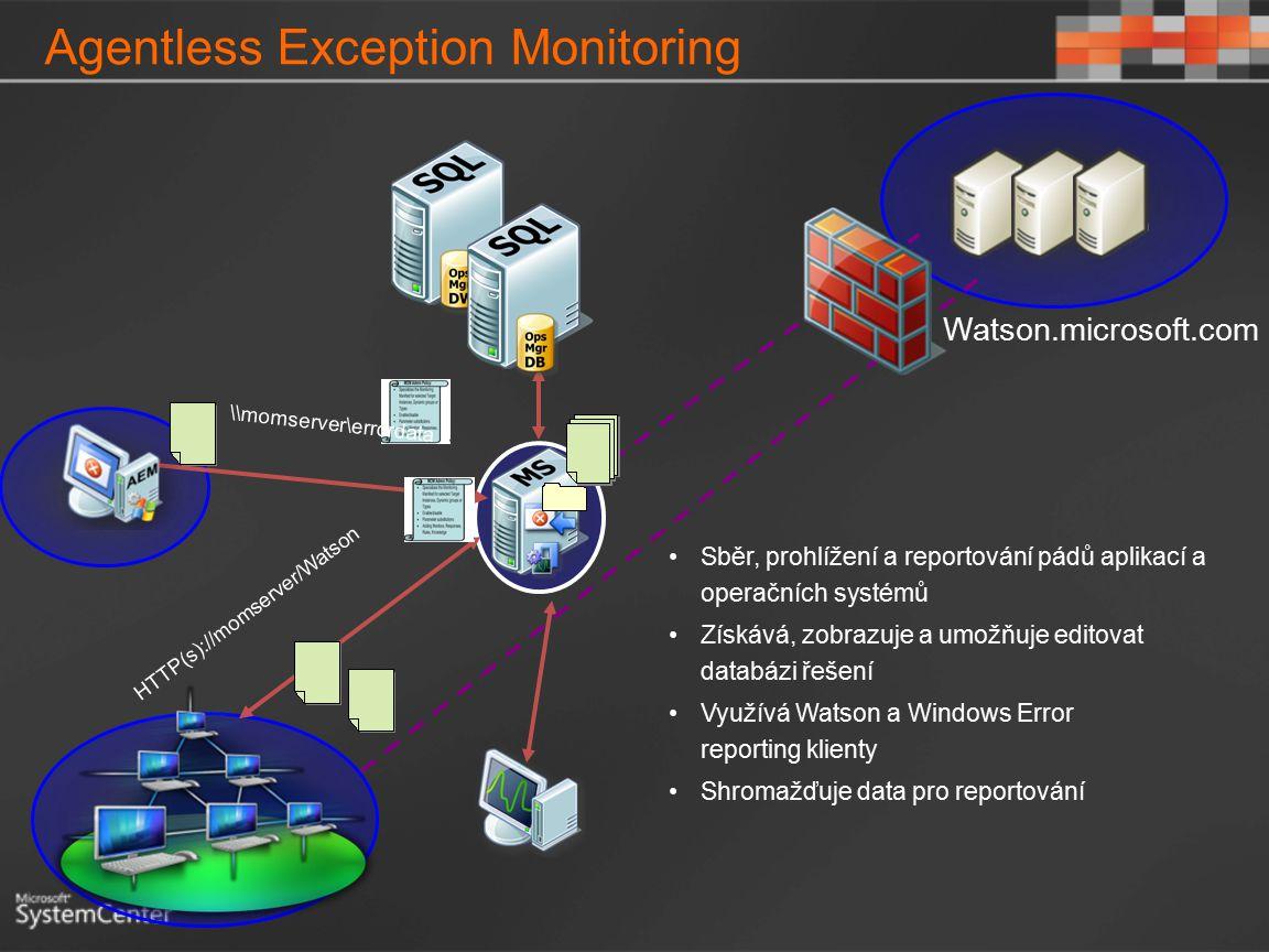Agentless Exception Monitoring Watson.microsoft.com HTTP(s)://momserver/Watson \\momserver\errordata Sběr, prohlížení a reportování pádů aplikací a op