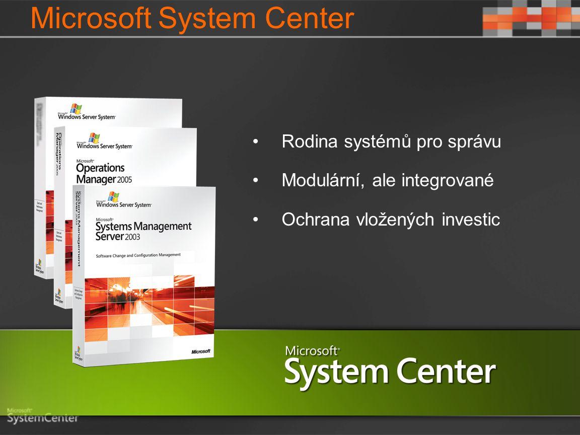 Microsoft System Center Rodina systémů pro správu Modulární, ale integrované Ochrana vložených investic Microsoft System Center