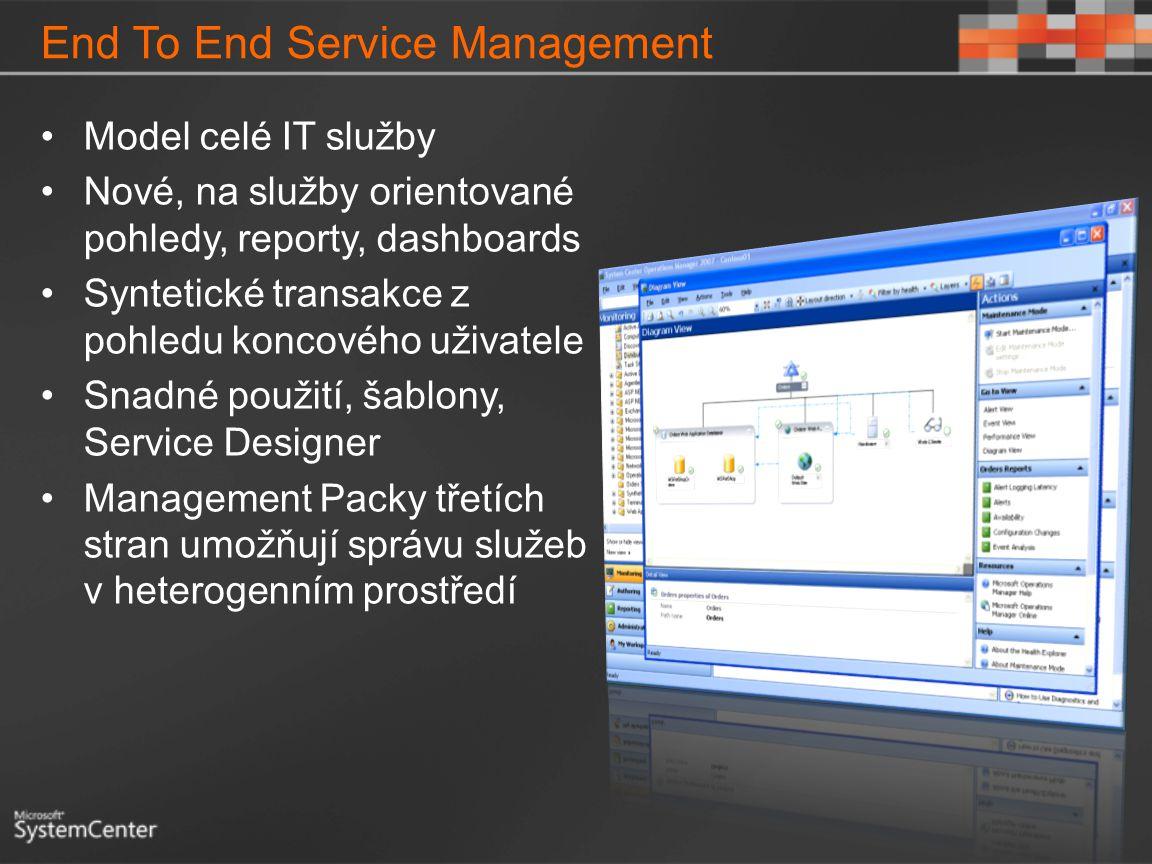 End To End Service Management Model celé IT služby Nové, na služby orientované pohledy, reporty, dashboards Syntetické transakce z pohledu koncového u