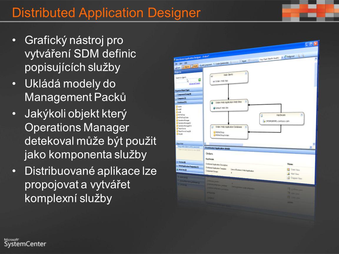 Distributed Application Designer Grafický nástroj pro vytváření SDM definic popisujících služby Ukládá modely do Management Packů Jakýkoli objekt kter