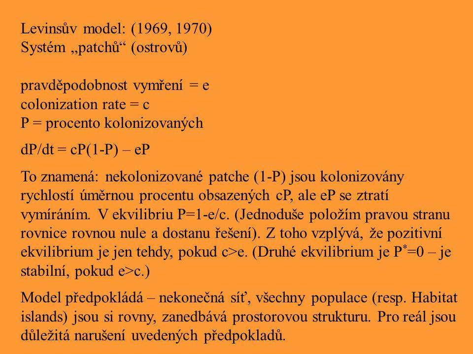 """Levinsův model: (1969, 1970) Systém """"patchů (ostrovů) pravděpodobnost vymření = e colonization rate = c P = procento kolonizovaných dP/dt = cP(1-P) – eP To znamená: nekolonizované patche (1-P) jsou kolonizovány rychlostí úměrnou procentu obsazených cP, ale eP se ztratí vymíráním."""