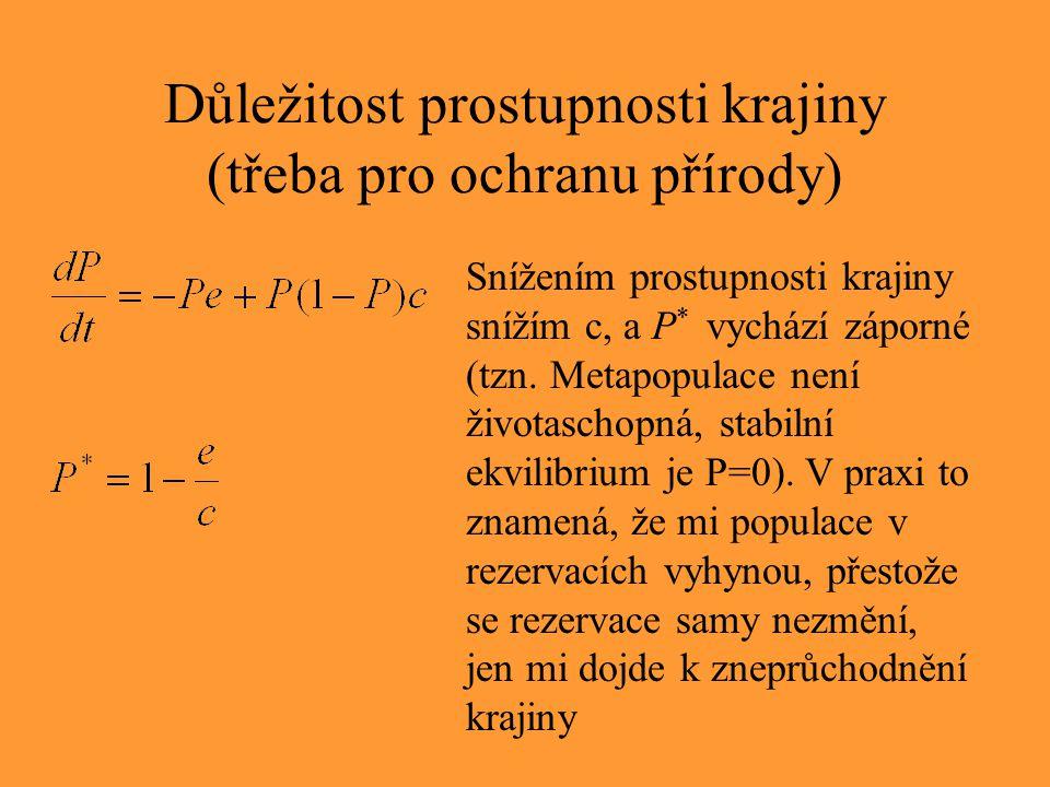 Důležitost prostupnosti krajiny (třeba pro ochranu přírody) Snížením prostupnosti krajiny snížím c, a P * vychází záporné (tzn.