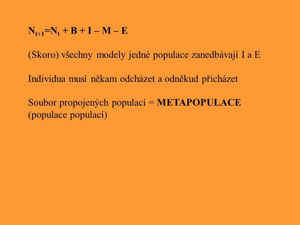 N t+1 =N t + B + I – M – E (Skoro) všechny modely jedné populace zanedbávají I a E Individua musí někam odcházet a odněkud přicházet Soubor propojených populací = METAPOPULACE (populace populací)