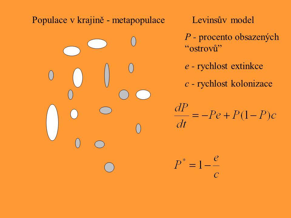 Populace v krajině - metapopulaceLevinsův model P - procento obsazených ostrovů e - rychlost extinkce c - rychlost kolonizace