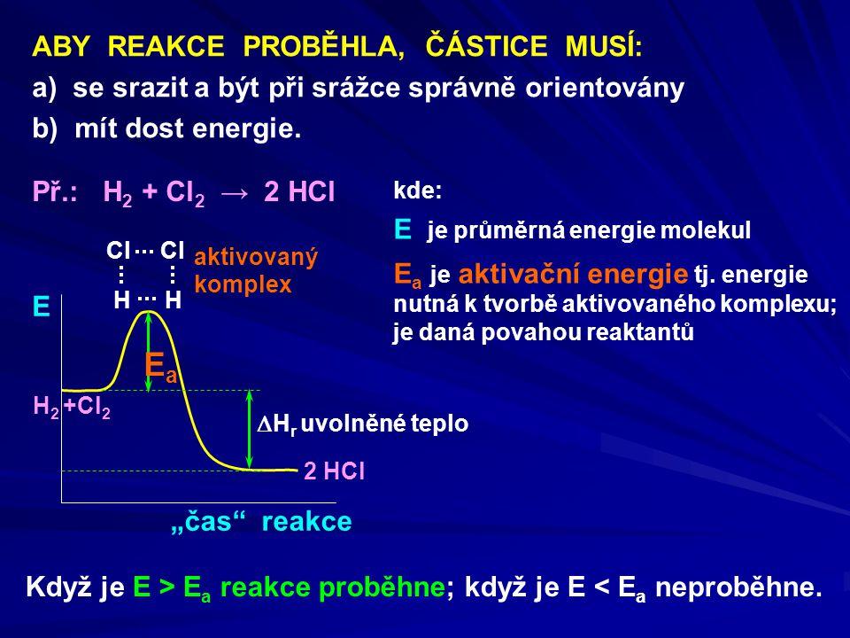 ABY REAKCE PROBĚHLA, ČÁSTICE MUSÍ: a) se srazit a být při srážce správně orientovány b) mít dost energie. kde: E je průměrná energie molekul E a je ak