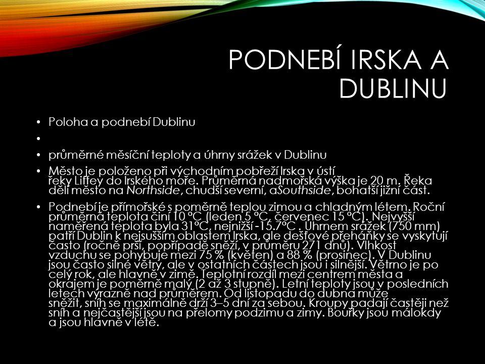 PODNEBÍ IRSKA A DUBLINU Poloha a podnebí Dublinu průměrné měsíční teploty a úhrny srážek v Dublinu Město je položeno při východním pobřeží Irska v úst