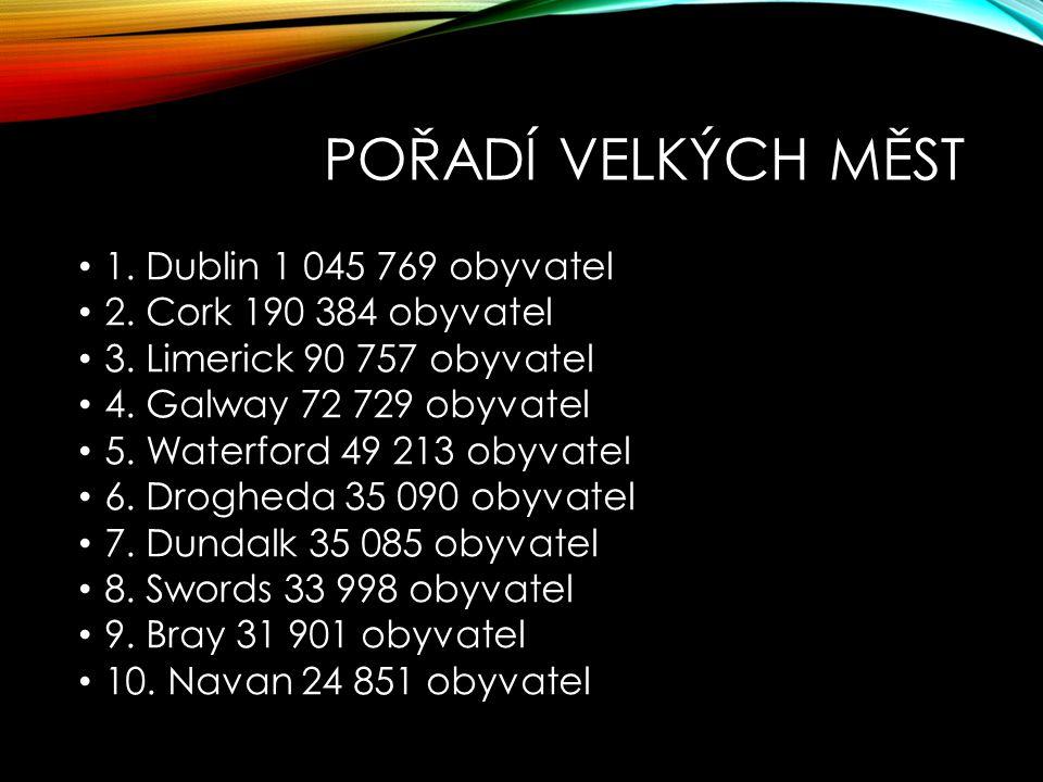 POŘADÍ VELKÝCH MĚST 1. Dublin 1 045 769 obyvatel 2. Cork 190 384 obyvatel 3. Limerick 90 757 obyvatel 4. Galway 72 729 obyvatel 5. Waterford 49 213 ob
