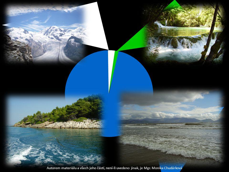 Jaký chemický vzorec má voda.