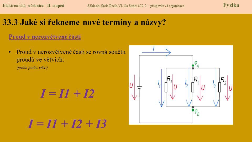 33.3 Jaké si řekneme nové termíny a názvy.Elektronická učebnice - II.