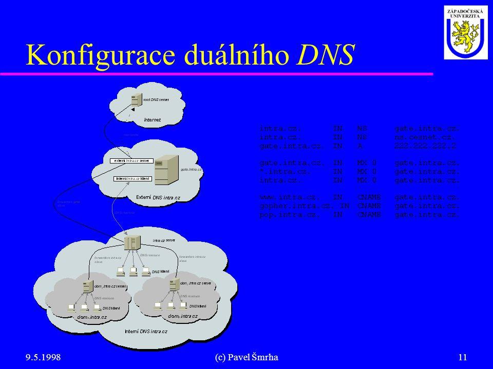 9.5.1998(c) Pavel Šmrha11 Konfigurace duálního DNS