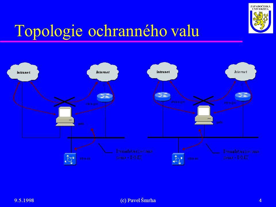 9.5.1998(c) Pavel Šmrha5 Vstupního filtr routeru intra-gw