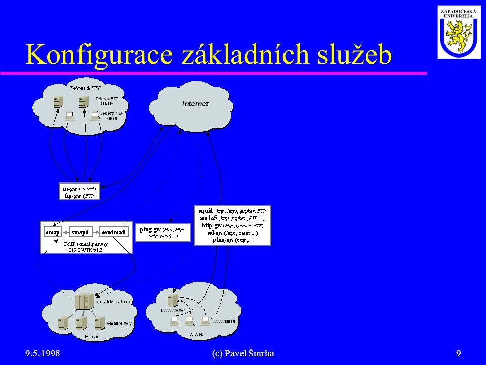 9.5.1998(c) Pavel Šmrha10 Vlastnosti navrženého řešení l Optimální kombinace filtrace a proxy serverů l Skrytý IP adresní i jmenný prostor intranetu u Velký počet použitelných IP adres (RFC 1918) u Duální konfigurace DNS (Internet vs.