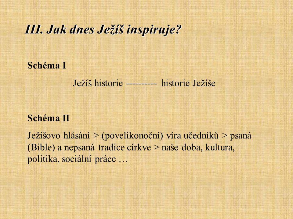 III. Jak dnes Ježíš inspiruje.