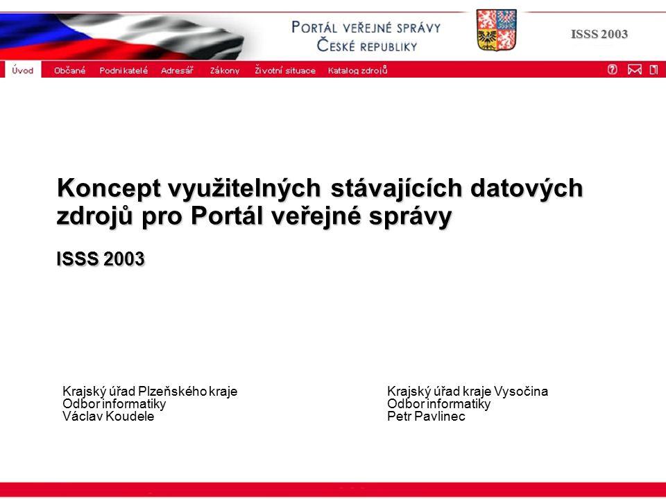 Portál veřejné správy © 2002 IBM Corporation ISSS 2003 Legislativa Legislativa Veřejně přístupný zdroj aktuálních informací Předpisy a jejich dílčí části jednoznačně adresovatelné Přístupné na aplikační úrovni Řešitel: Ministerstvo informatiky Termín úplného dokončení: .