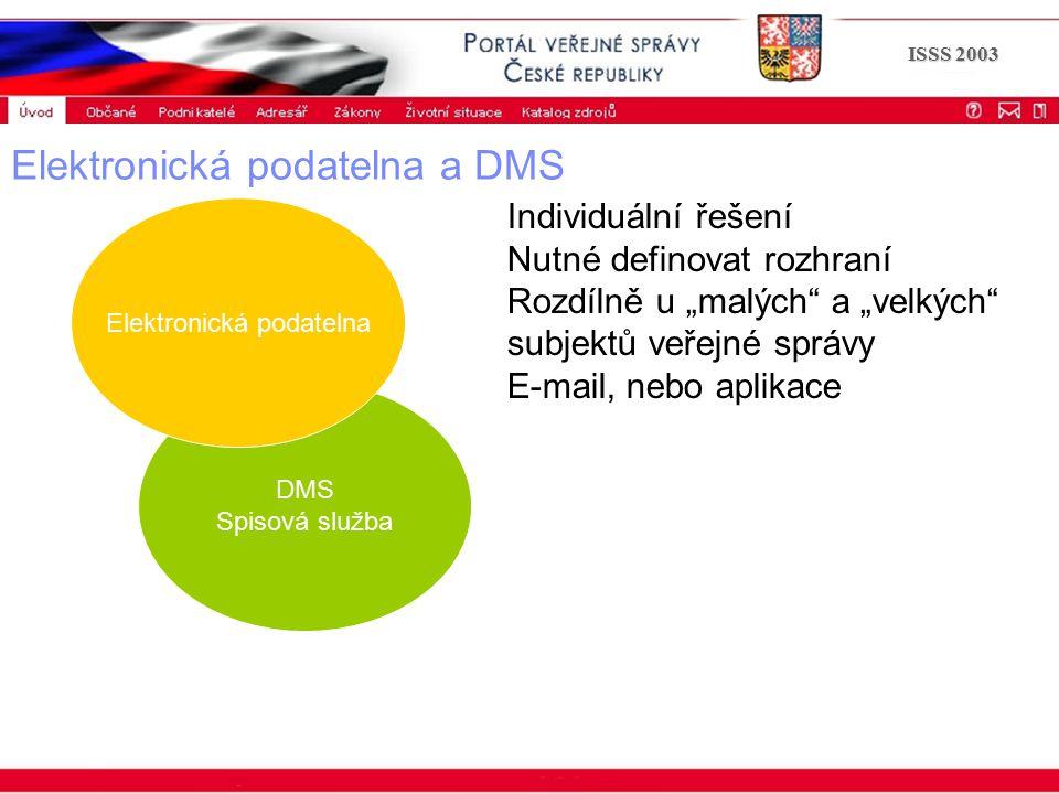 """Portál veřejné správy © 2002 IBM Corporation ISSS 2003 DMS Spisová služba Elektronická podatelna a DMS Elektronická podatelna Individuální řešení Nutné definovat rozhraní Rozdílně u """"malých a """"velkých subjektů veřejné správy E-mail, nebo aplikace"""