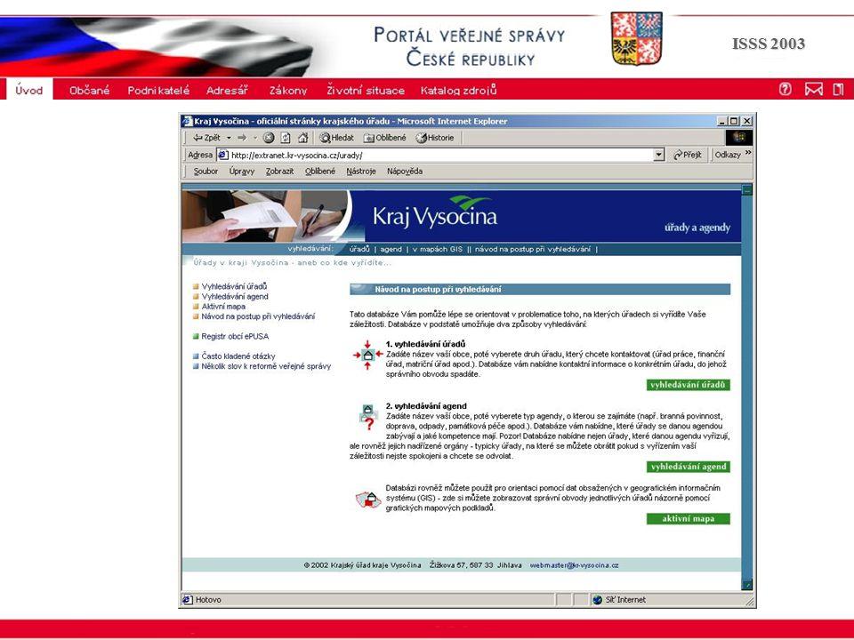 Portál veřejné správy © 2002 IBM Corporation ISSS 2003