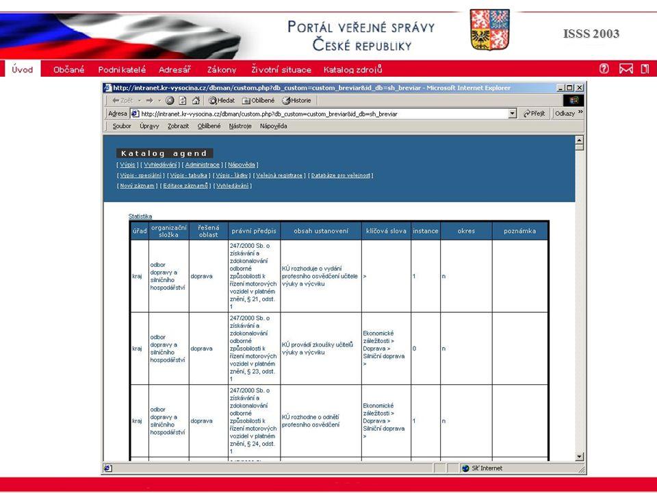 Portál veřejné správy © 2002 IBM Corporation ISSS 2003 Děkuji za pozornost vaclav.koudele@kr-plzensky.cz petr.pavlinec@kr-vysocina.cz