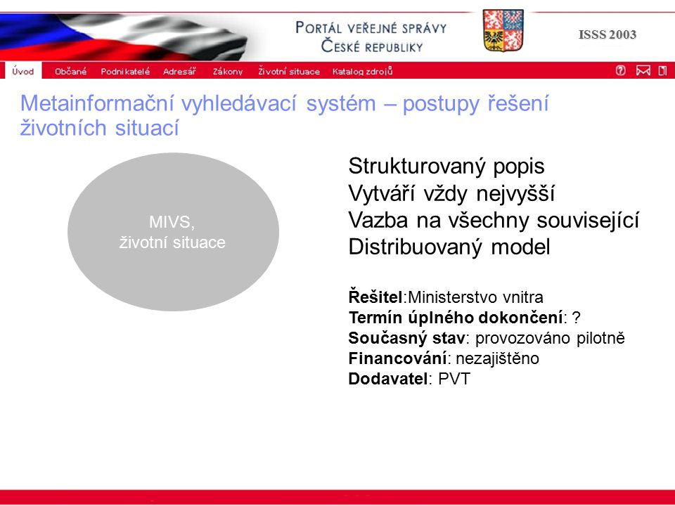 Portál veřejné správy © 2002 IBM Corporation ISSS 2003 Metainformační vyhledávací systém – postupy řešení životních situací MIVS, životní situace Strukturovaný popis Vytváří vždy nejvyšší Vazba na všechny související Distribuovaný model Řešitel:Ministerstvo vnitra Termín úplného dokončení: .