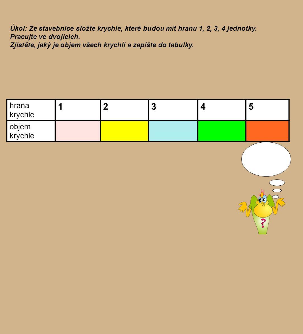 Úkol: Ze stavebnice složte krychle, které budou mít hranu 1, 2, 3, 4 jednotky. Pracujte ve dvojicích. Zjistěte, jaký je objem všech krychlí a zapište