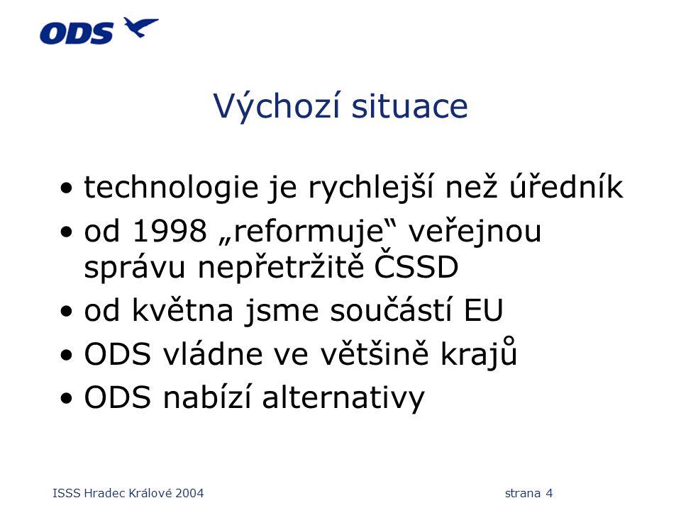 """ISSS Hradec Králové 2004 strana 4 Výchozí situace technologie je rychlejší než úředník od 1998 """"reformuje veřejnou správu nepřetržitě ČSSD od května jsme součástí EU ODS vládne ve většině krajů ODS nabízí alternativy"""