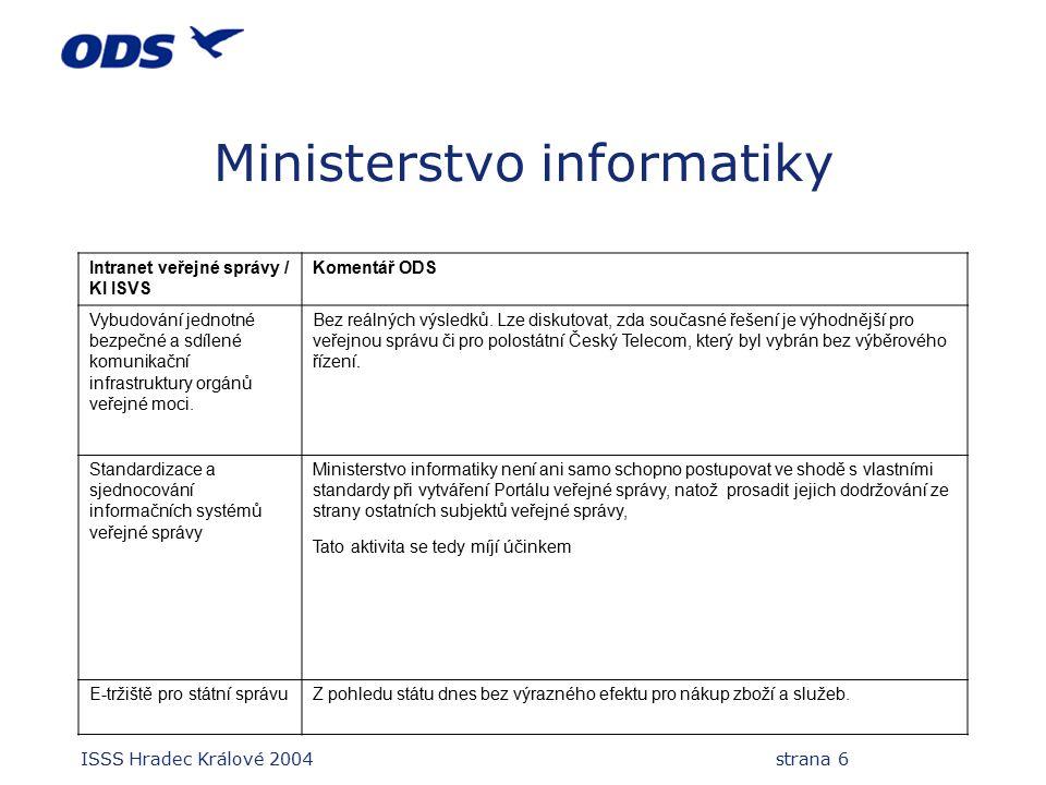 ISSS Hradec Králové 2004 strana 7 Ministerstvo informatiky Elektronické komunikace a poštyKomentář ODS Příprava legislativy pro oblast telekomunikací (zákon o elektronických komunikacích) Výrazné zpoždění, nesplnění podmínek EU.