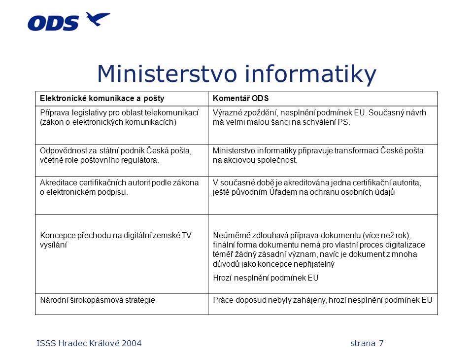 ISSS Hradec Králové 2004 strana 7 Ministerstvo informatiky Elektronické komunikace a poštyKomentář ODS Příprava legislativy pro oblast telekomunikací
