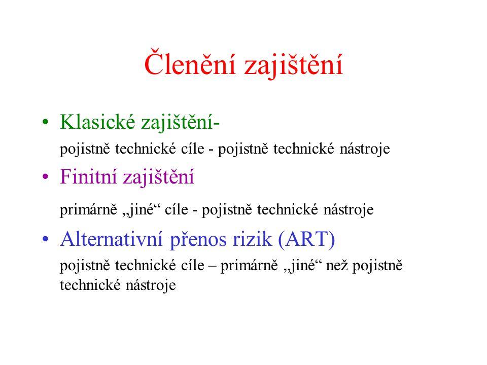 """Členění zajištění Klasické zajištění- pojistně technické cíle - pojistně technické nástroje Finitní zajištění primárně """"jiné"""" cíle - pojistně technick"""