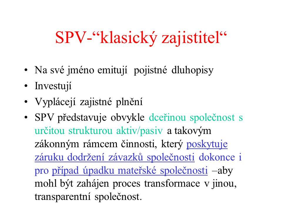 """SPV-""""klasický zajistitel"""" Na své jméno emitují pojistné dluhopisy Investují Vyplácejí zajistné plnění SPV představuje obvykle dceřinou společnost s ur"""