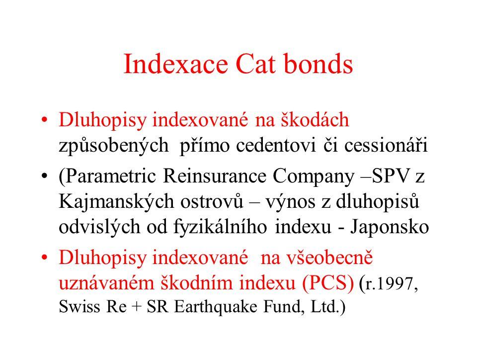 Indexace Cat bonds Dluhopisy indexované na škodách způsobených přímo cedentovi či cessionáři (Parametric Reinsurance Company –SPV z Kajmanských ostrov