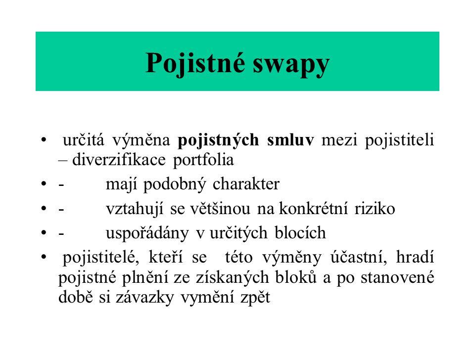 Pojistné swapy určitá výměna pojistných smluv mezi pojistiteli – diverzifikace portfolia - mají podobný charakter - vztahují se většinou na konkrétní
