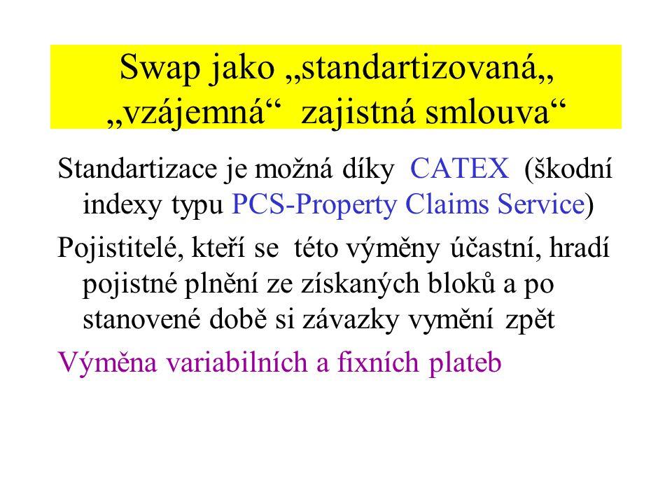 """Swap jako """"standartizovaná"""" """"vzájemná"""" zajistná smlouva"""" Standartizace je možná díky CATEX (škodní indexy typu PCS-Property Claims Service) Pojistitel"""