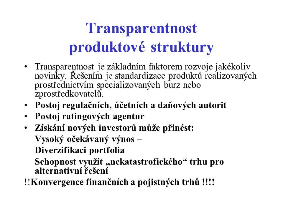 Transparentnost produktové struktury Transparentnost je základním faktorem rozvoje jakékoliv novinky. Řešením je standardizace produktů realizovaných