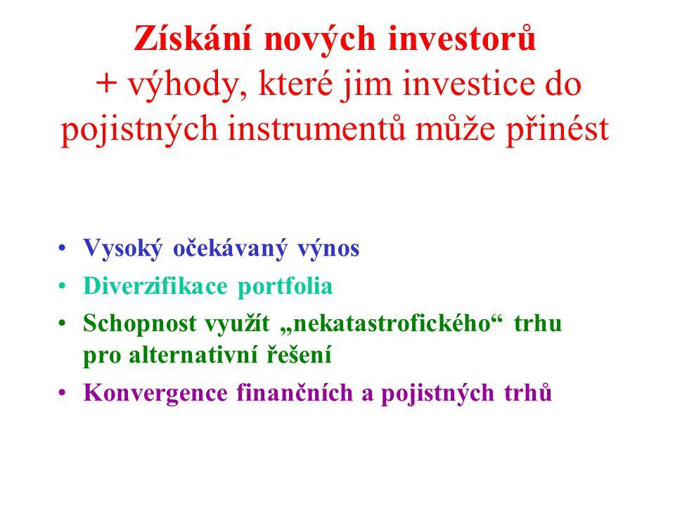 Získání nových investorů + výhody, které jim investice do pojistných instrumentů může přinést Vysoký očekávaný výnos Diverzifikace portfolia Schopnost