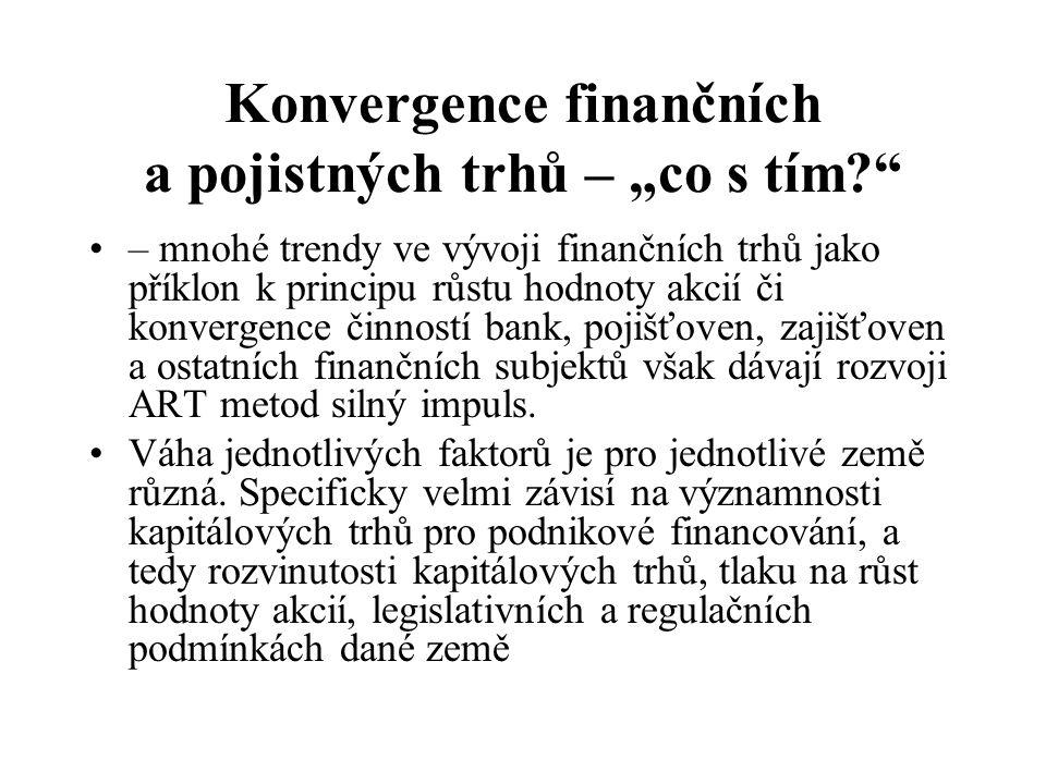 """Konvergence finančních a pojistných trhů – """"co s tím?"""" – mnohé trendy ve vývoji finančních trhů jako příklon k principu růstu hodnoty akcií či konverg"""