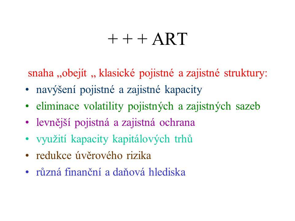 """+ + + ART snaha """"obejít """" klasické pojistné a zajistné struktury: navýšení pojistné a zajistné kapacity eliminace volatility pojistných a zajistných s"""