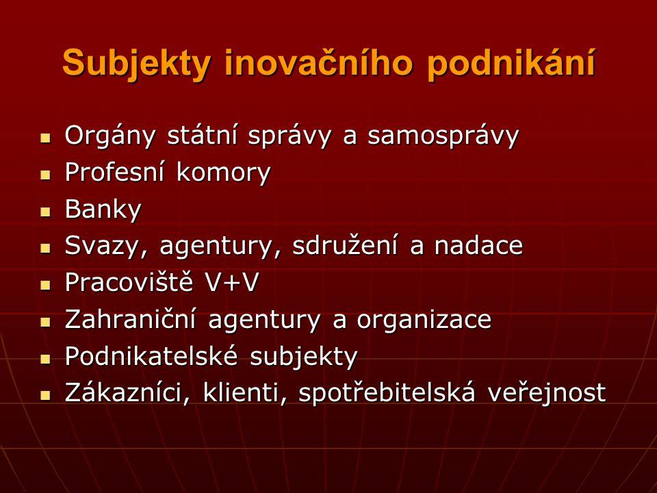 Subjekty inovačního podnikání Orgány státní správy a samosprávy Orgány státní správy a samosprávy Profesní komory Profesní komory Banky Banky Svazy, a