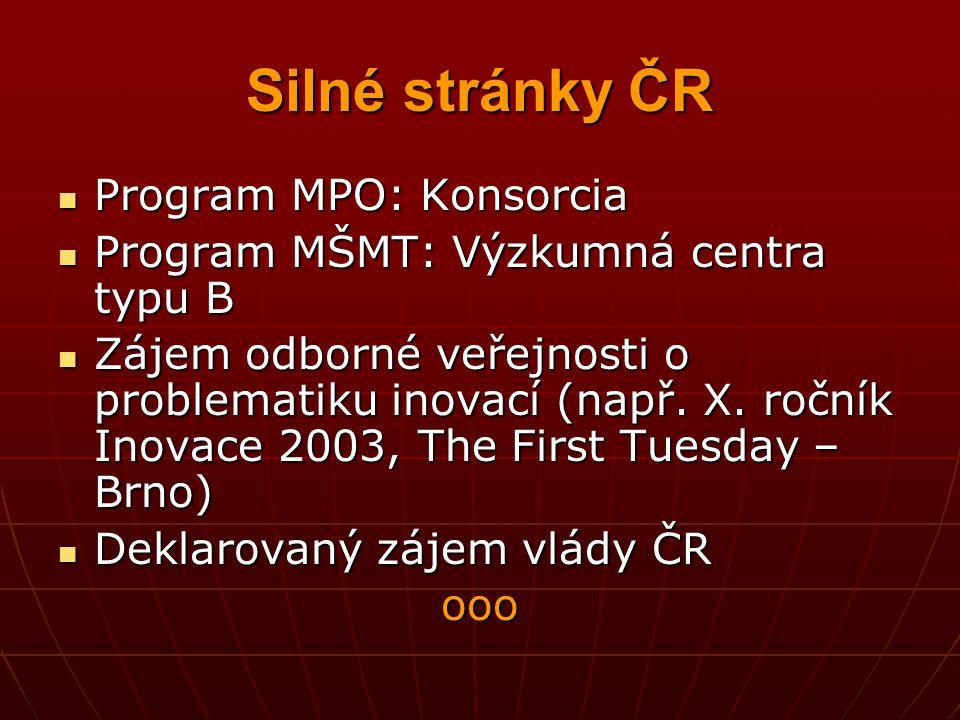 Silné stránky ČR Program MPO: Konsorcia Program MPO: Konsorcia Program MŠMT: Výzkumná centra typu B Program MŠMT: Výzkumná centra typu B Zájem odborné