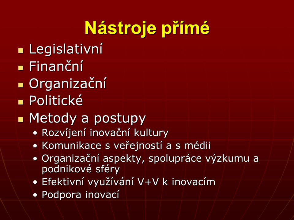 Nástroje přímé Legislativní Legislativní Finanční Finanční Organizační Organizační Politické Politické Metody a postupy Metody a postupy Rozvíjení ino