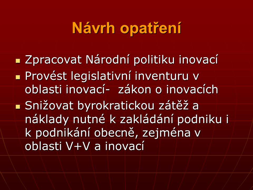 Návrh opatření Zpracovat Národní politiku inovací Zpracovat Národní politiku inovací Provést legislativní inventuru v oblasti inovací- zákon o inovací